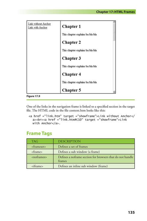 c language tutorial w3schools
