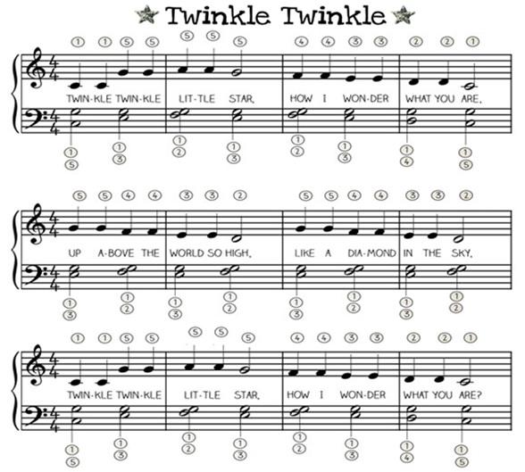 twinkle twinkle little star piano tutorial