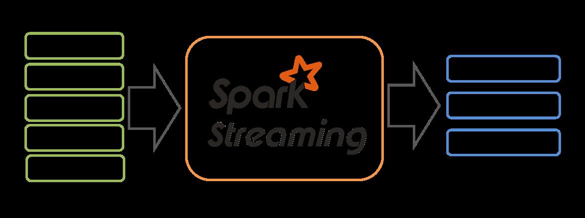 spark streaming tutorial point