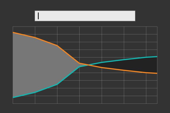 d3js bar chart tutorial