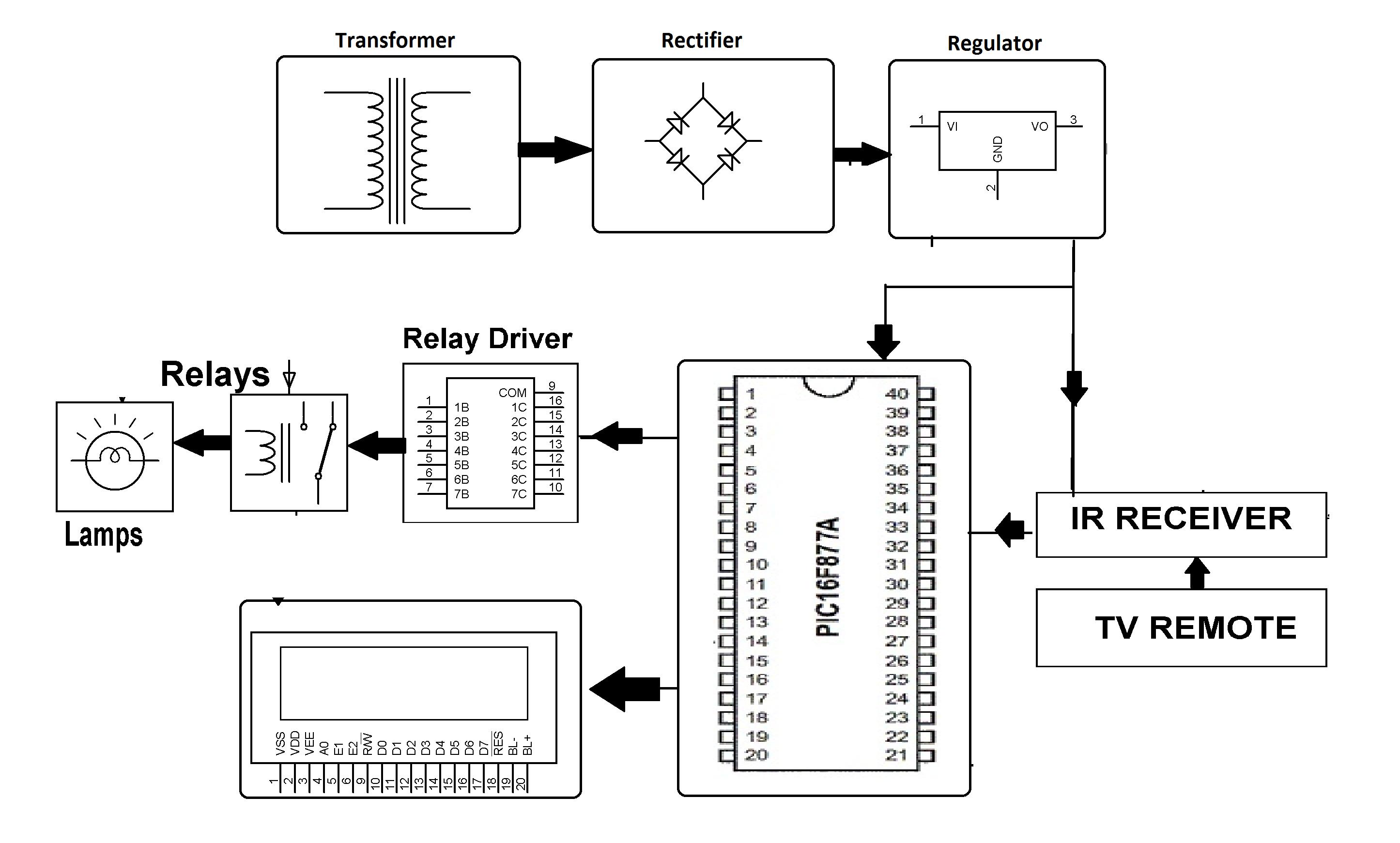 microsoft ui automation tutorial