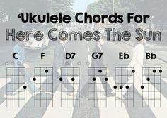 hawaiian rollercoaster ride ukulele tutorial