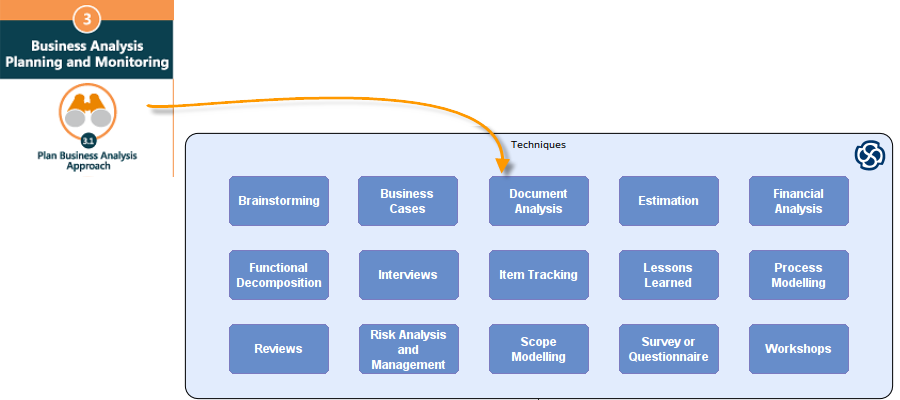 sas enterprise guide tutorial examples
