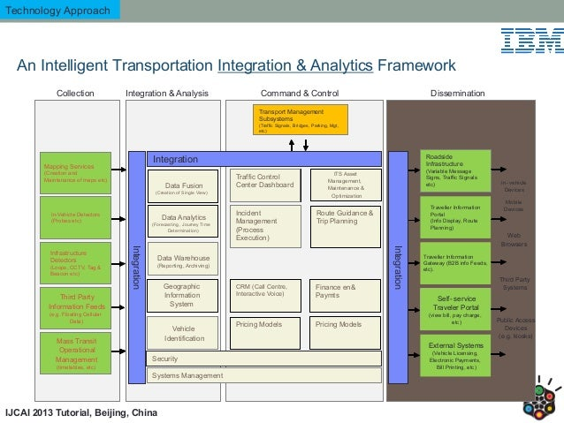 data analytics tutorial pdf