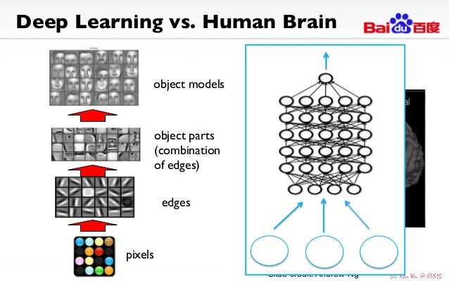 deep learning tutorial ppt