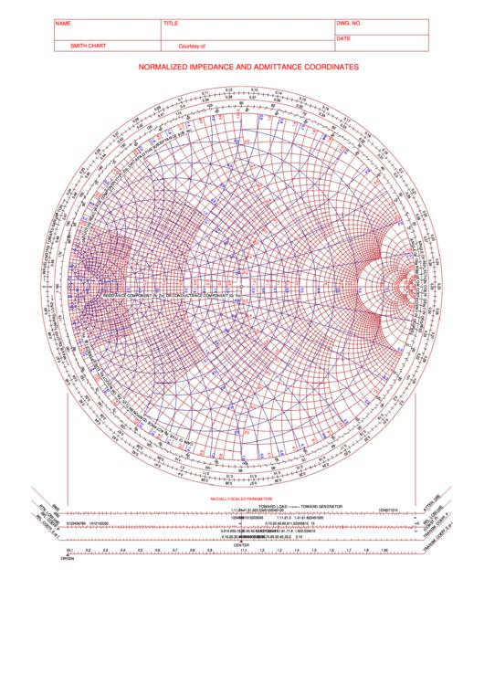 smith chart tutorial pdf