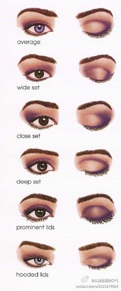 different eyeliner styles tutorial