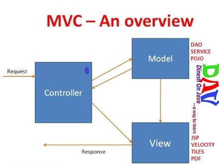 asp mvc tutorial pdf