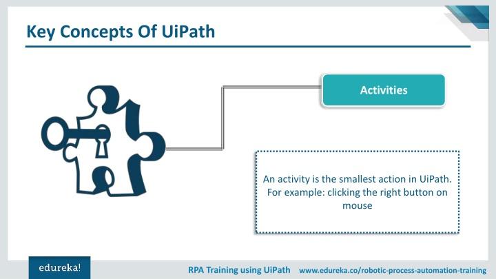 ldap tutorial for beginners ppt