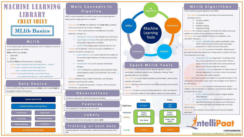 hadoop spark tutorial pdf