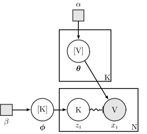 bayesian mixture model tutorial