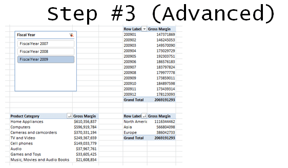 excel business intelligence tutorial
