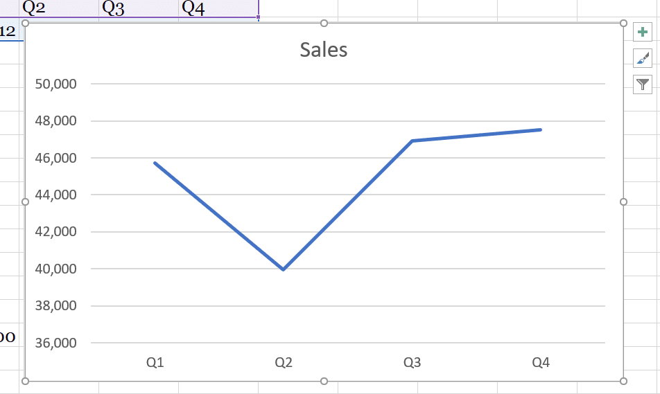 excel line chart tutorial