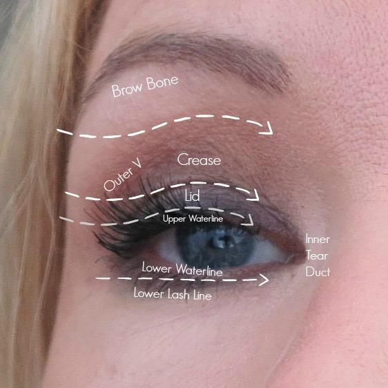 eye makeup tutorial for hooded eyes