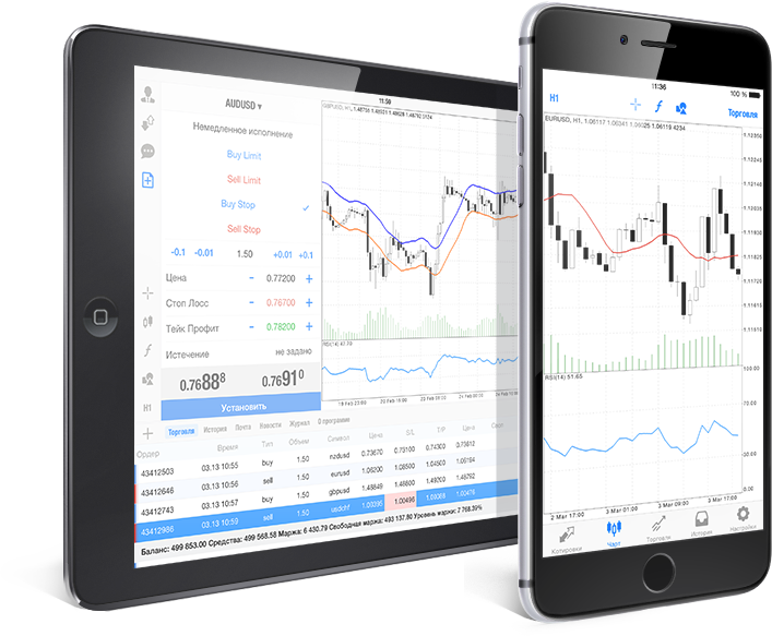 metatrader 4 tutorial iphone