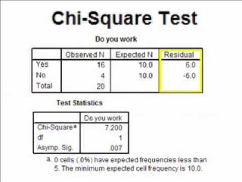 spss statistics tutorial pdf