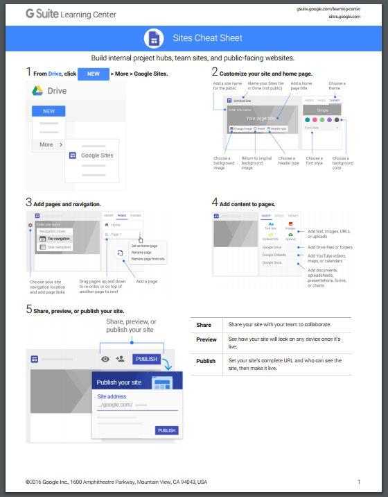 google sites tutorial for teachers