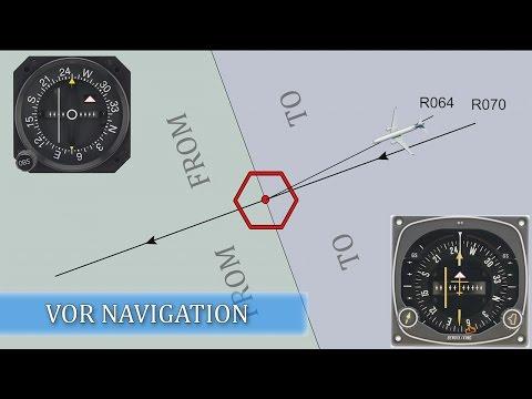 horizontal situation indicator tutorial