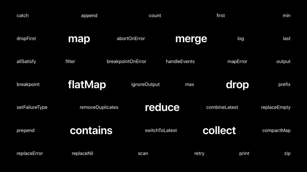 java logging framework tutorial