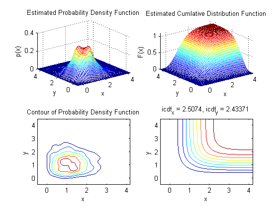 kernel density estimation tutorial
