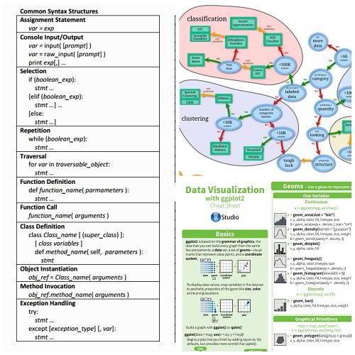 machine learning hadoop tutorial