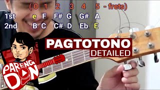 more than words fingerstyle tutorial