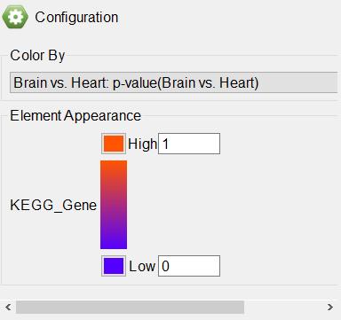 partek genomics suite tutorial