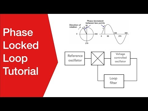 phase locked loop tutorial
