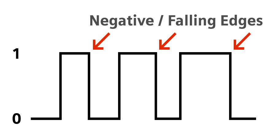 plc ladder logic tutorial