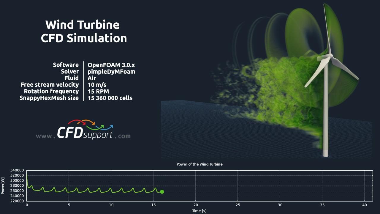 power world simulator tutorial