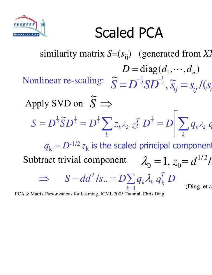 principal component analysis tutorial