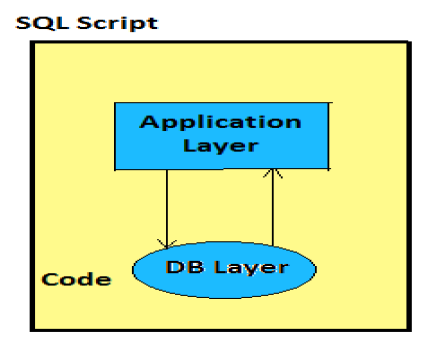 query optimization in dbms tutorial point