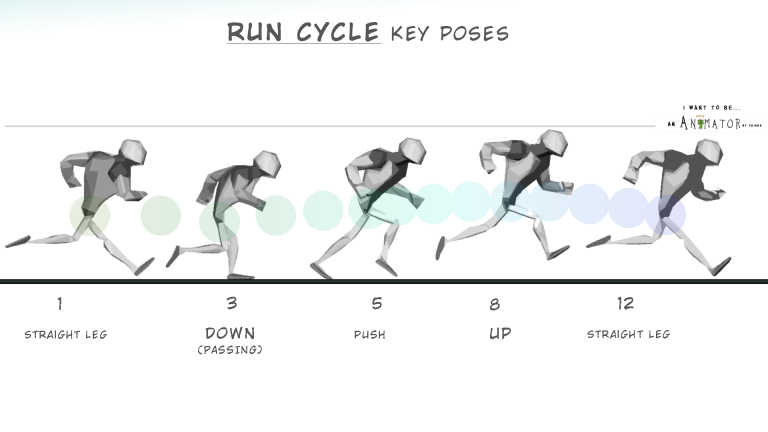 run cycle animation tutorial