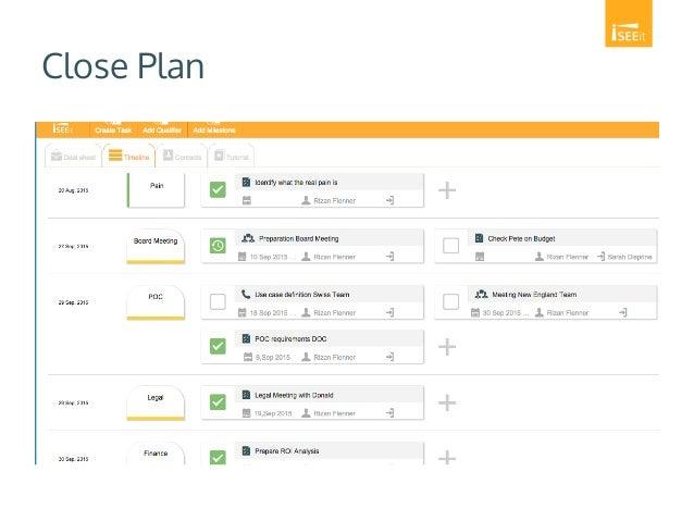 salesforce case management tutorial