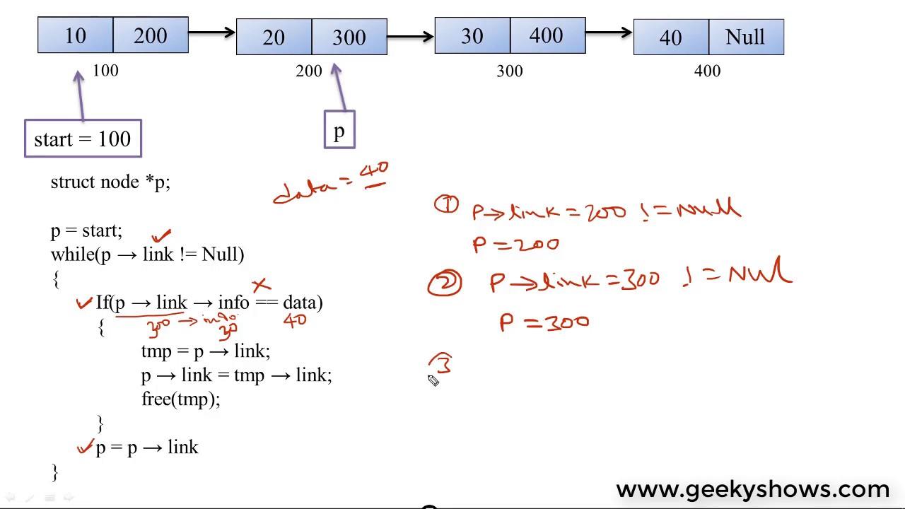 singly linked list java tutorial