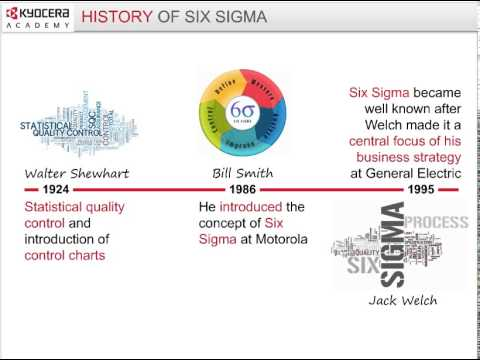six sigma tutorial video