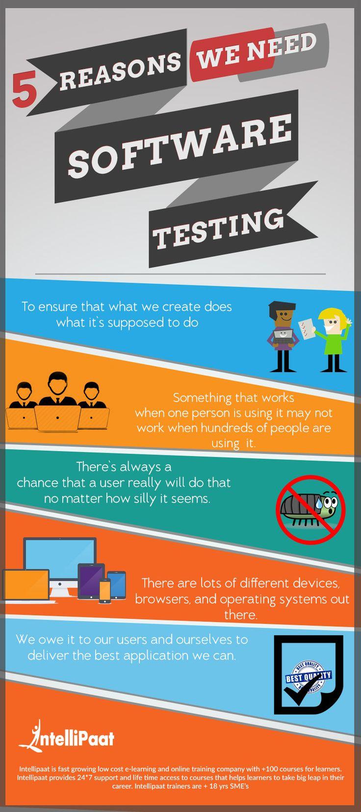 software testing methodologies tutorial pdf
