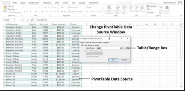 sql pivot table tutorial