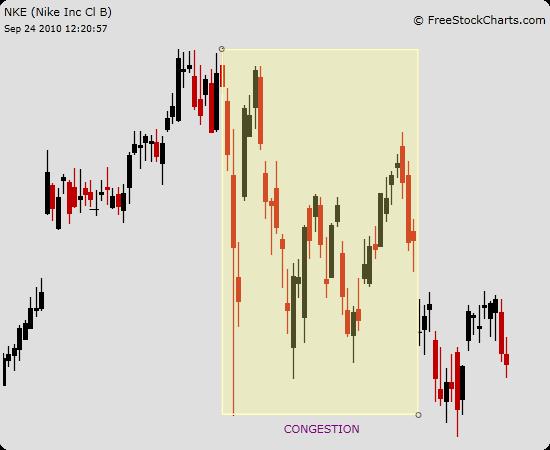 stock market trading tutorial