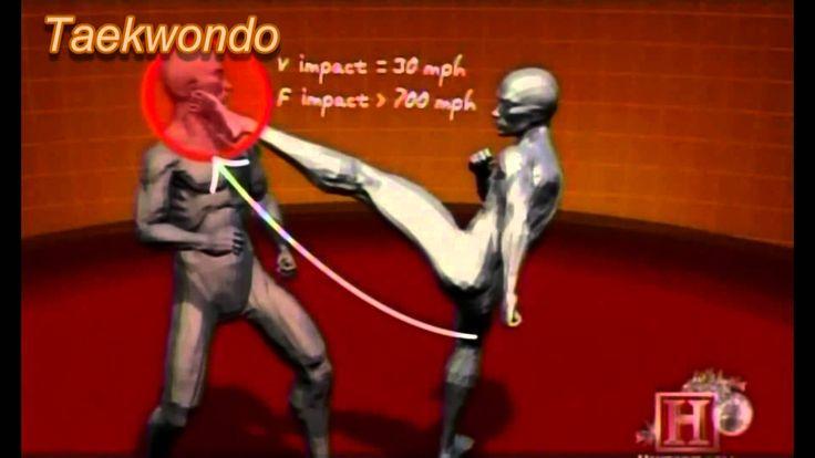street fighting techniques tutorial