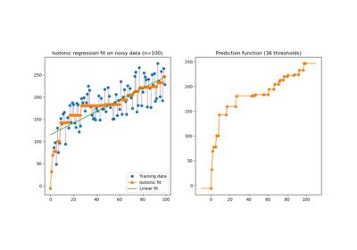 support vector regression tutorial
