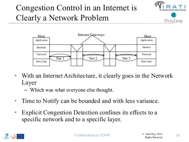 tcp congestion control tutorial