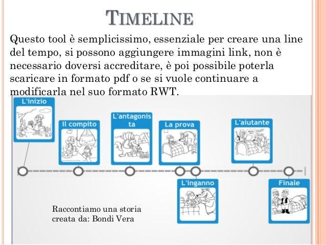 tiki toki timeline tutorial