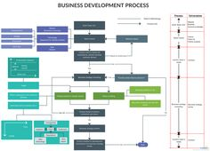 visio process mapping tutorial